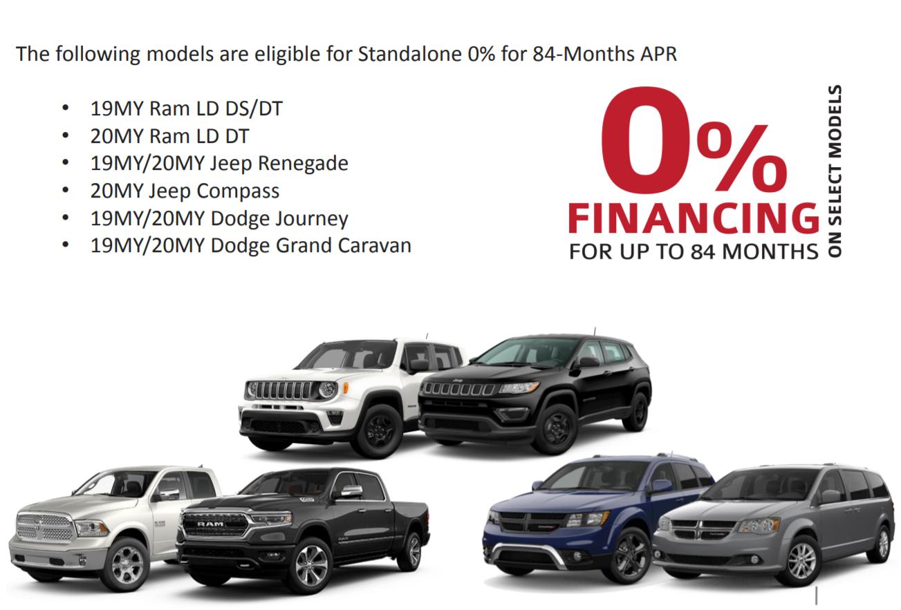 0 Financing For Up To 84 Months Deland Chrysler Dodge Jeep Ram Specials Deland Fl